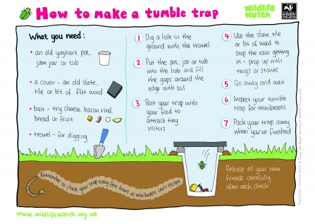 Make a tumble trap